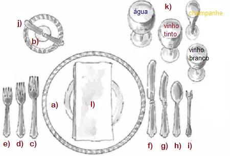 composição de mesa formal